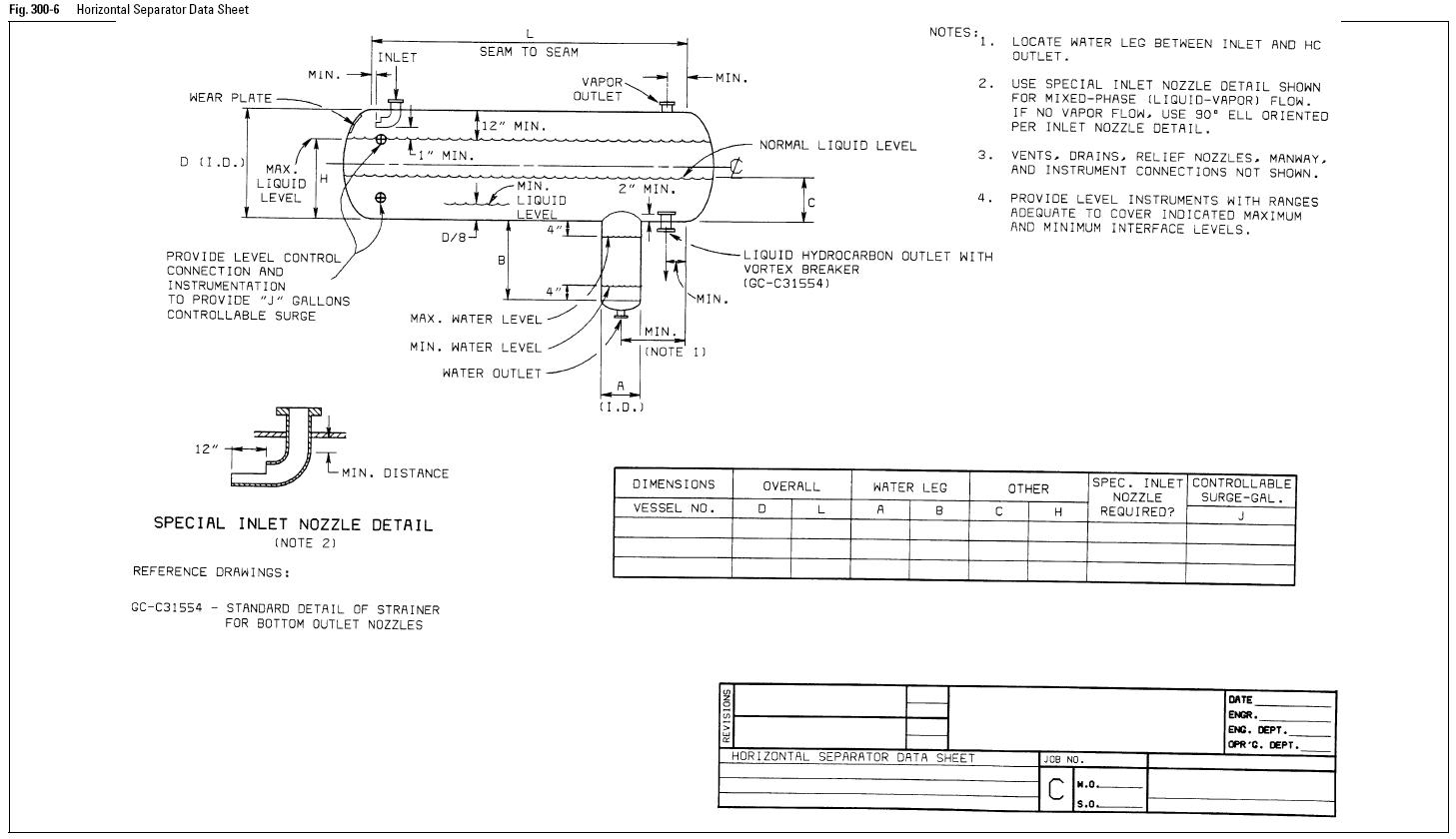 Horizontal Separator Data Sheet