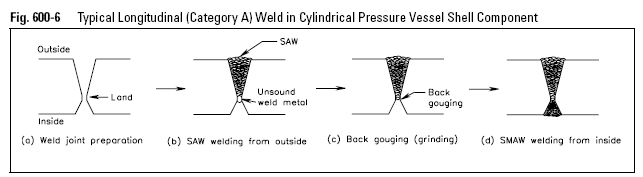Typical Longitudinal (Category A) Weld in Cylindrical Pressure Vessel Shell Component