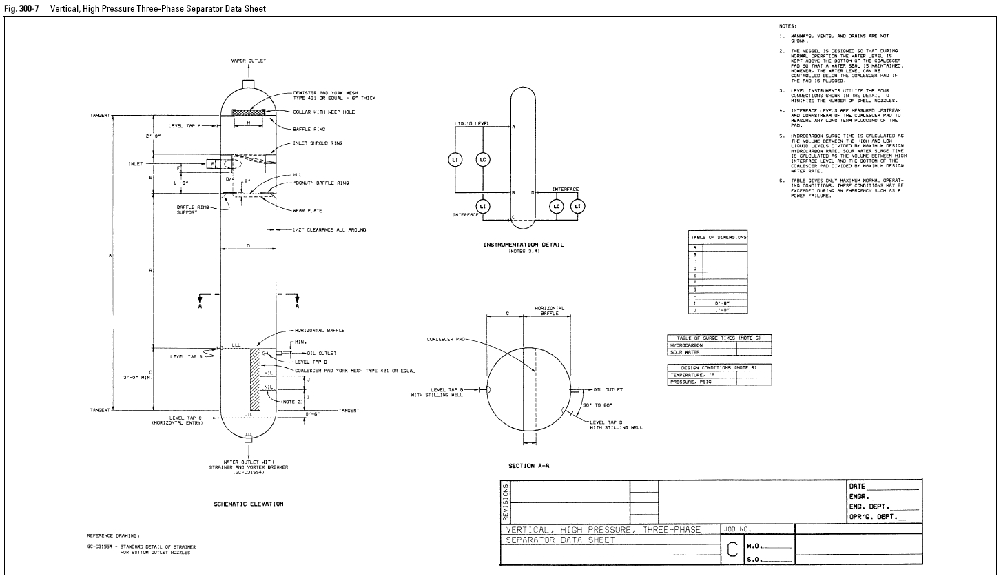 Vertical, High Pressure Three-Phase Separator Data Sheet
