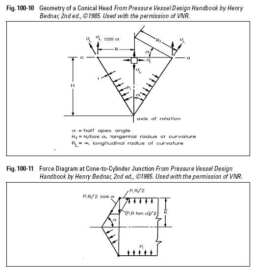 Geometry of a Conical Head From Pressure Vessel Design