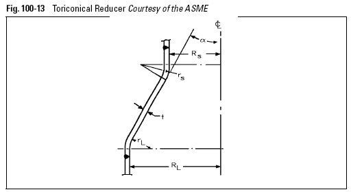 Toriconical Reducer Courtesy of the ASME