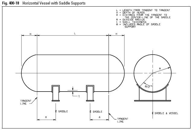 Horizontal Vessel with Saddle Supports