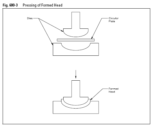 Pressing of Formed Head