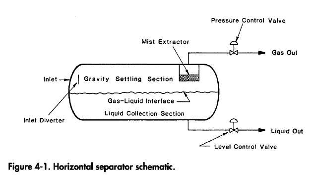 horizontal-separator