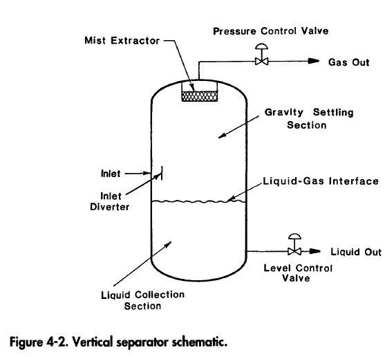 vertical-separator