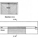 Parallel Plate Interceptor Design Diagram