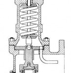 Conventional Relief Valves Working Principle