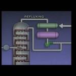 Reflux in Distillation