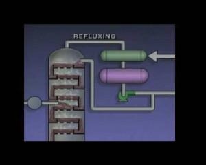 refluxing
