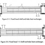 Shell and Tube Exchangers