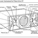 Ultrasonic Examination Instruments