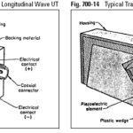 Ultrasonic Examination – Ultrasonic Transducers